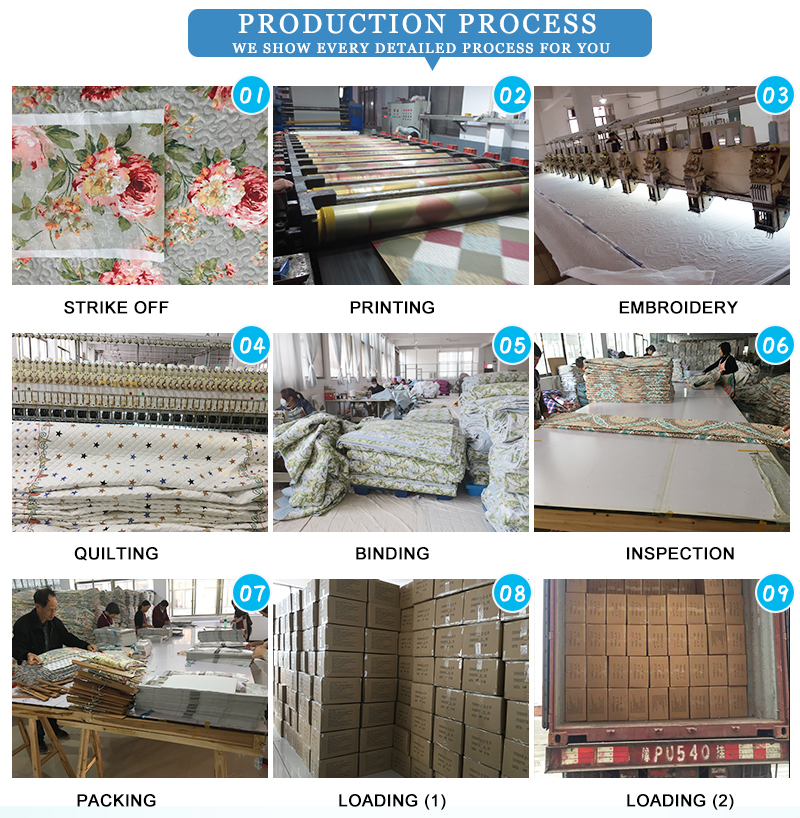 bedspread production